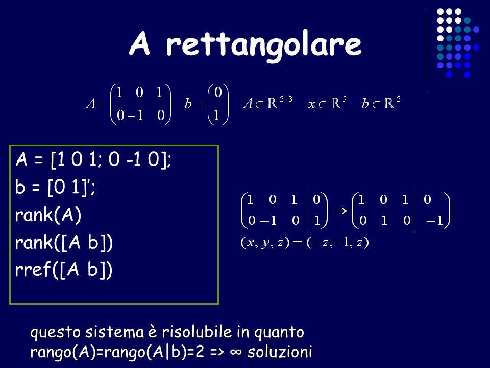 A rettangolare A = [1 0 1; 0 -1 0]; b = [0 1]'; rank(A) rank([A b])